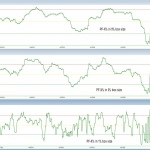 Interpreting Market Breadth Indicator
