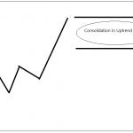 Nifty 50: Pattern Counter