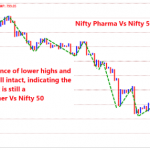 Nifty Pharma Sector: Is It Time to Invest?